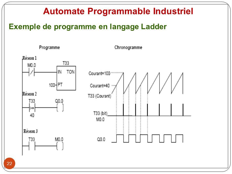 Automate Programmable Industriel