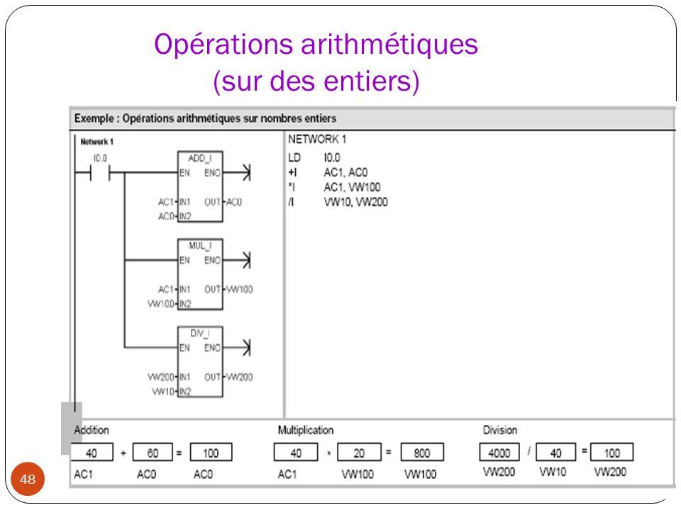 Opérations arithmétiques (sur des entiers)