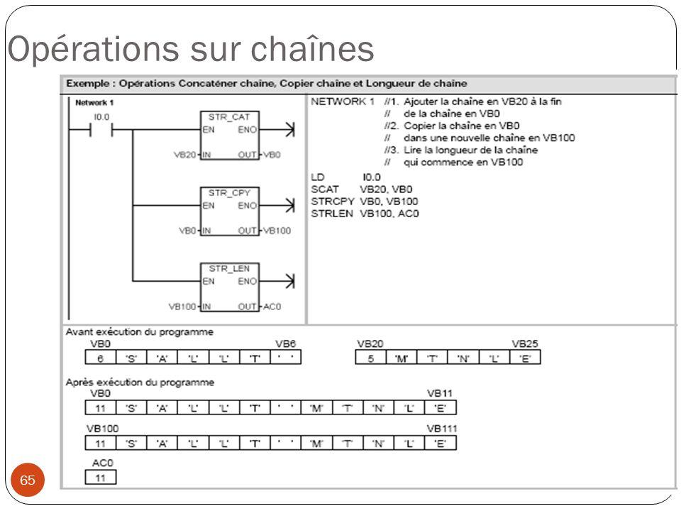 Opérations sur chaînes