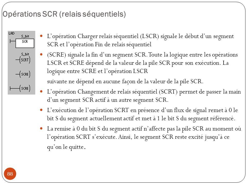 Opérations SCR (relais séquentiels)