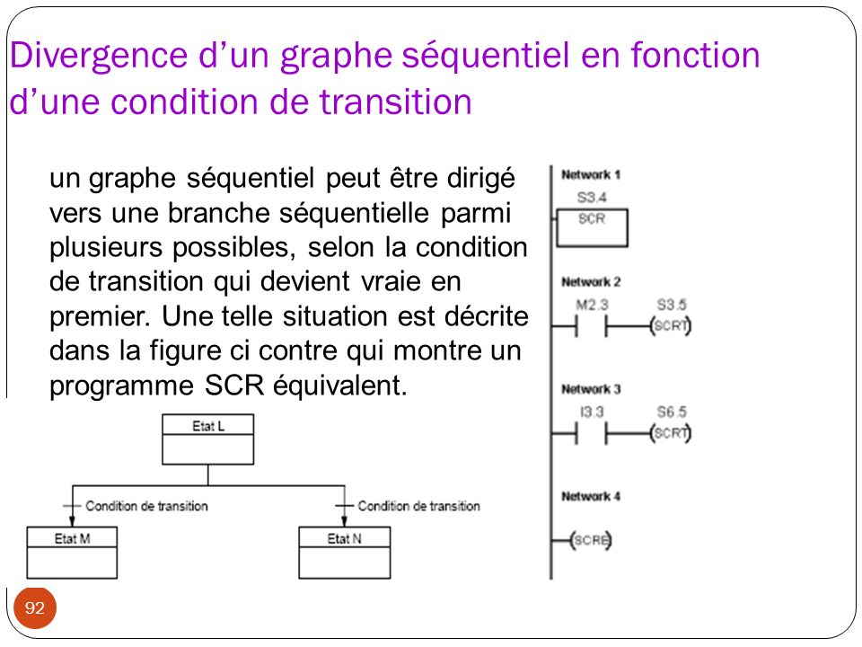 Divergence d'un graphe séquentiel en fonction d'une condition de transition