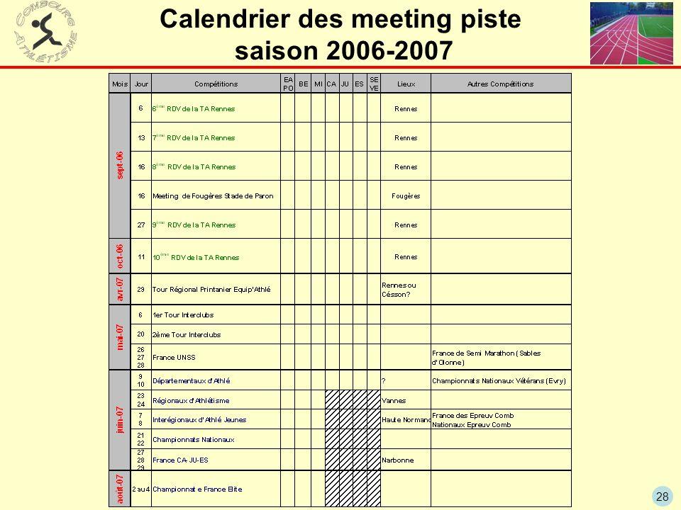 Calendrier des meeting piste saison 2006-2007
