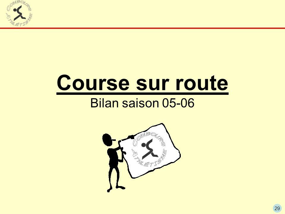 Course sur route Bilan saison 05-06