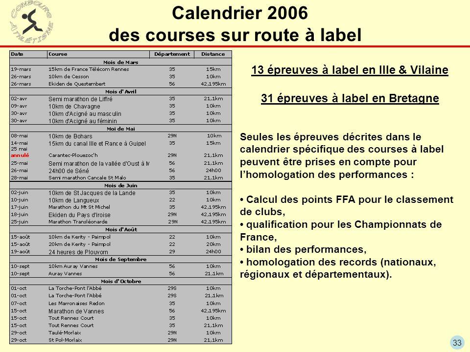 Calendrier 2006 des courses sur route à label