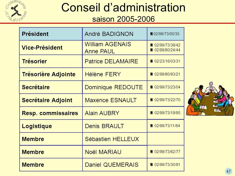 Conseil d'administration saison 2005-2006