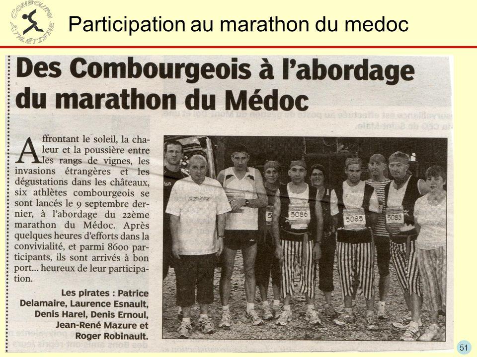 Participation au marathon du medoc
