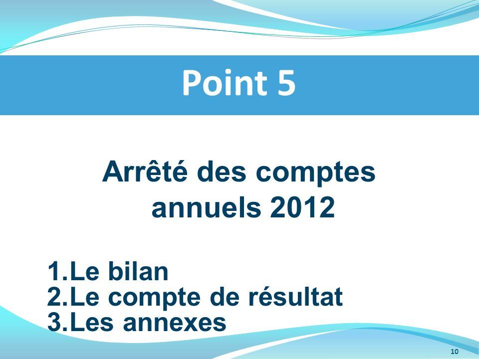 Point 5 Arrêté des comptes annuels 2012 Le bilan Le compte de résultat