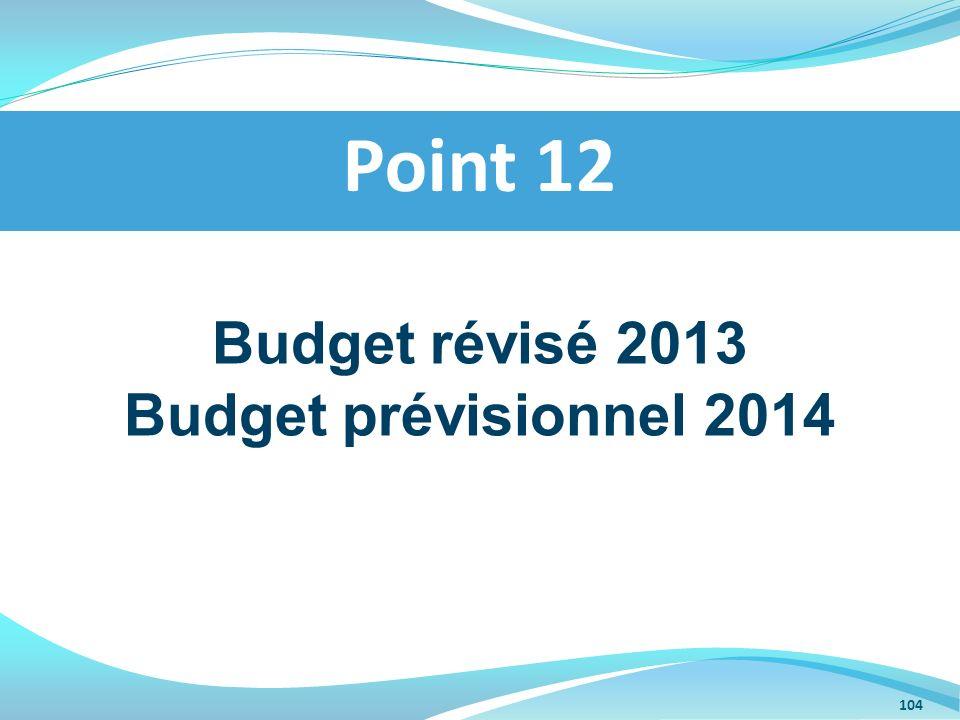 Point 12 Budget révisé 2013 Budget prévisionnel 2014