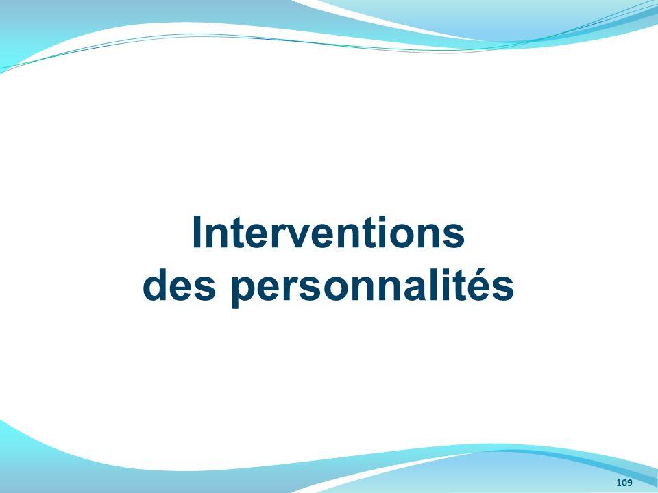 Interventions des personnalités