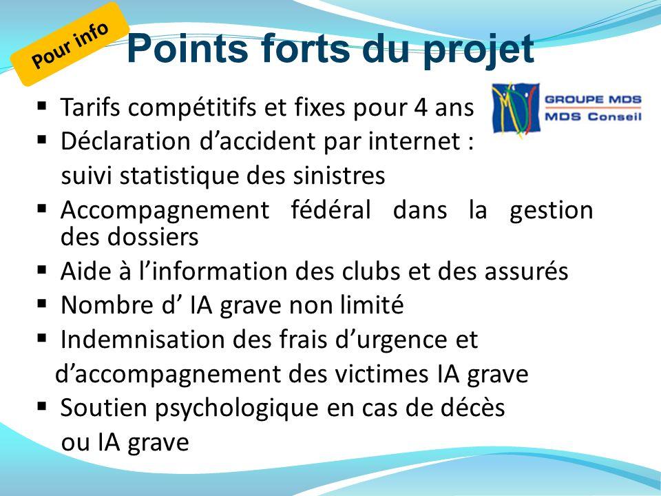 Points forts du projet Tarifs compétitifs et fixes pour 4 ans