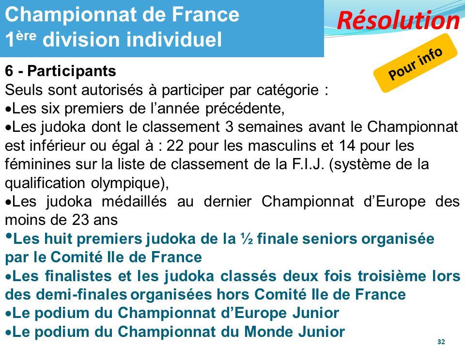 Championnat de France 1ère division individuel