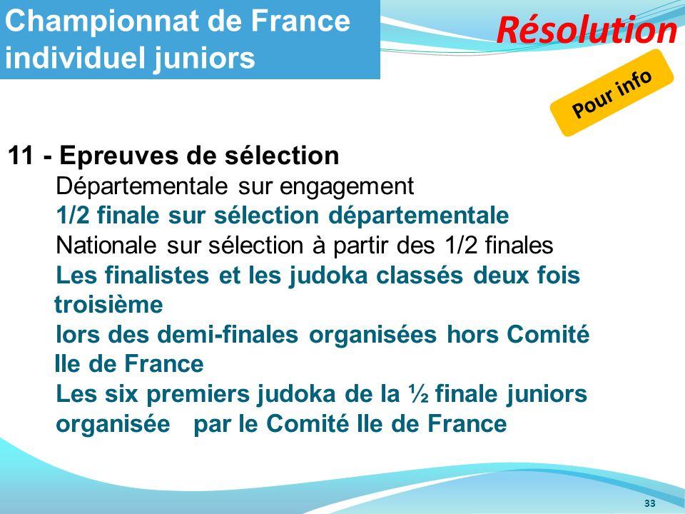 Résolution Championnat de France individuel juniors
