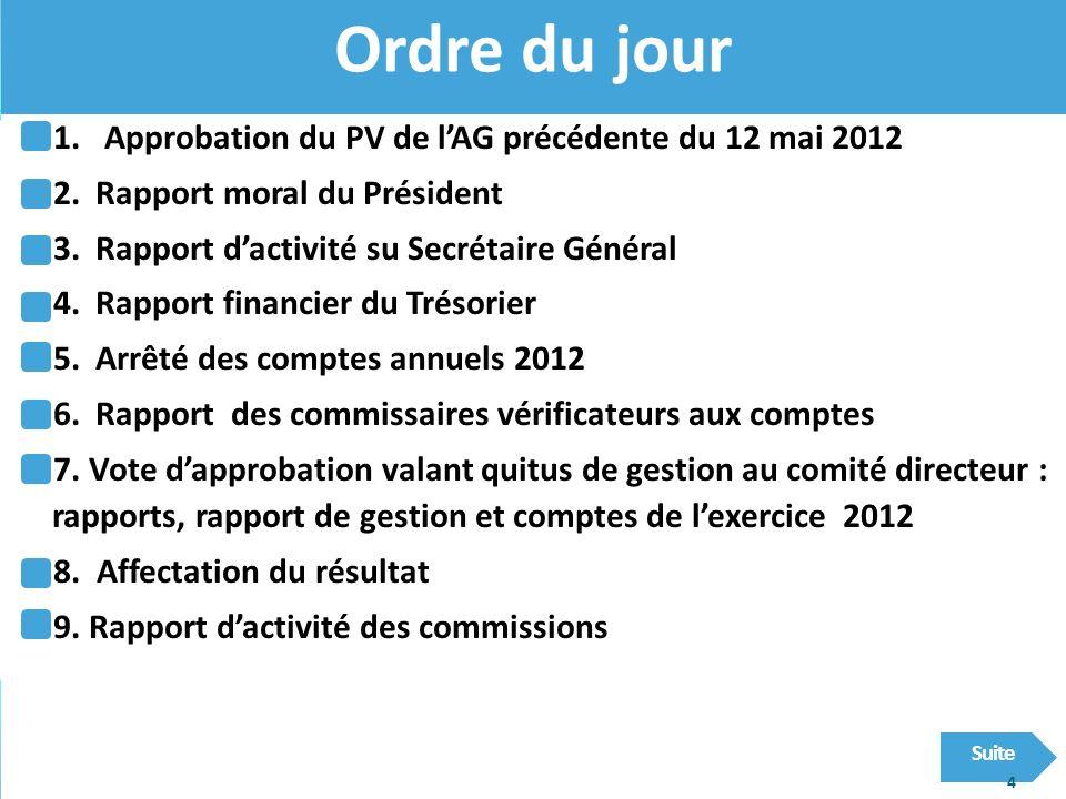 Ordre du jour 1. Approbation du PV de l'AG précédente du 12 mai 2012