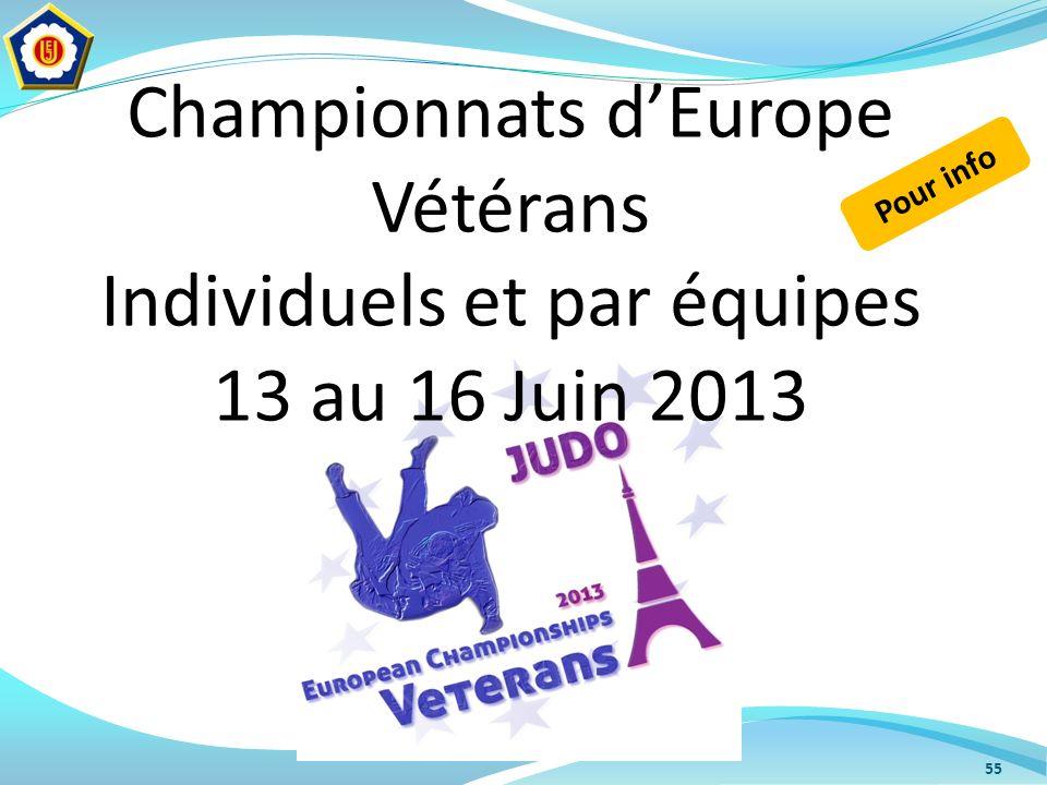 Championnats d'Europe Vétérans Individuels et par équipes
