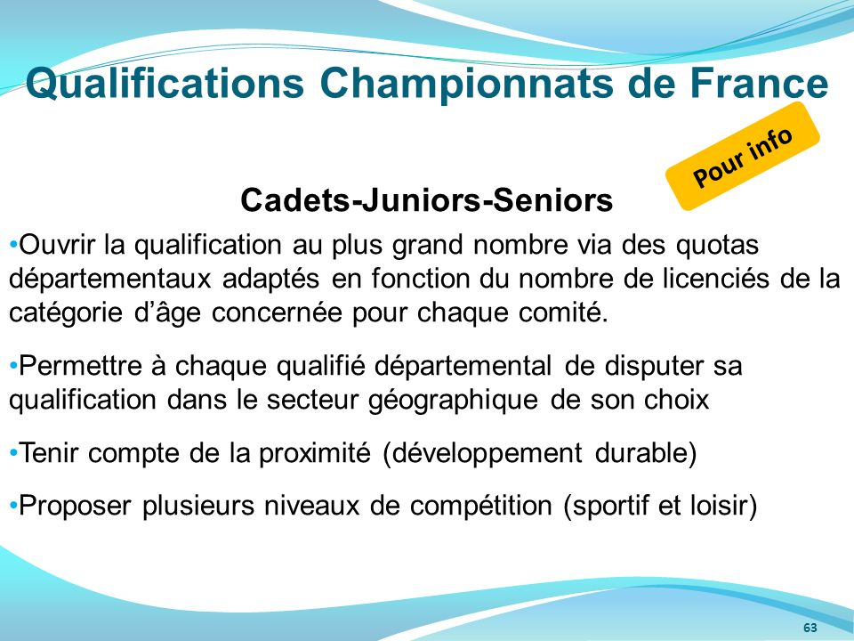 Qualifications Championnats de France