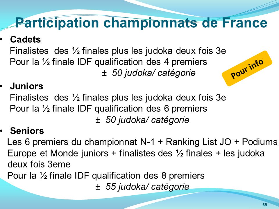 Participation championnats de France