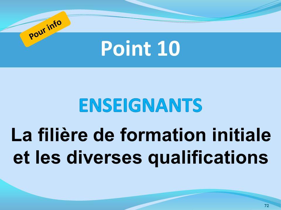 La filière de formation initiale et les diverses qualifications