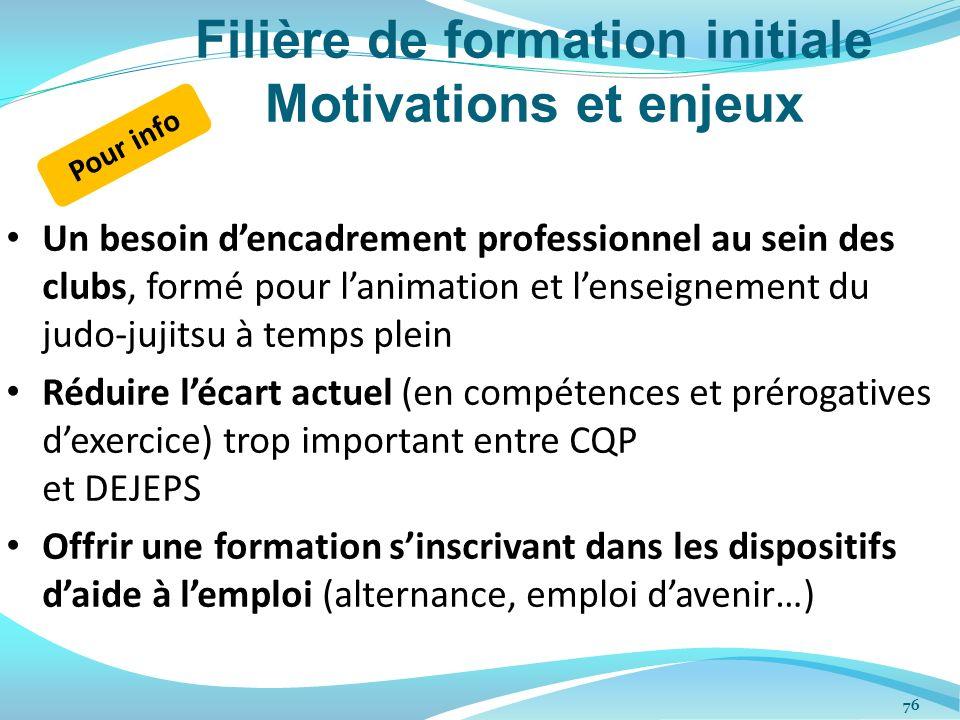 Filière de formation initiale Motivations et enjeux