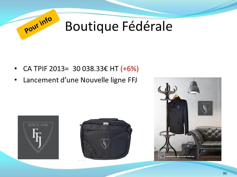 Boutique Fédérale Pour info CA TPIF 2013= 30 038.33€ HT (+6%)