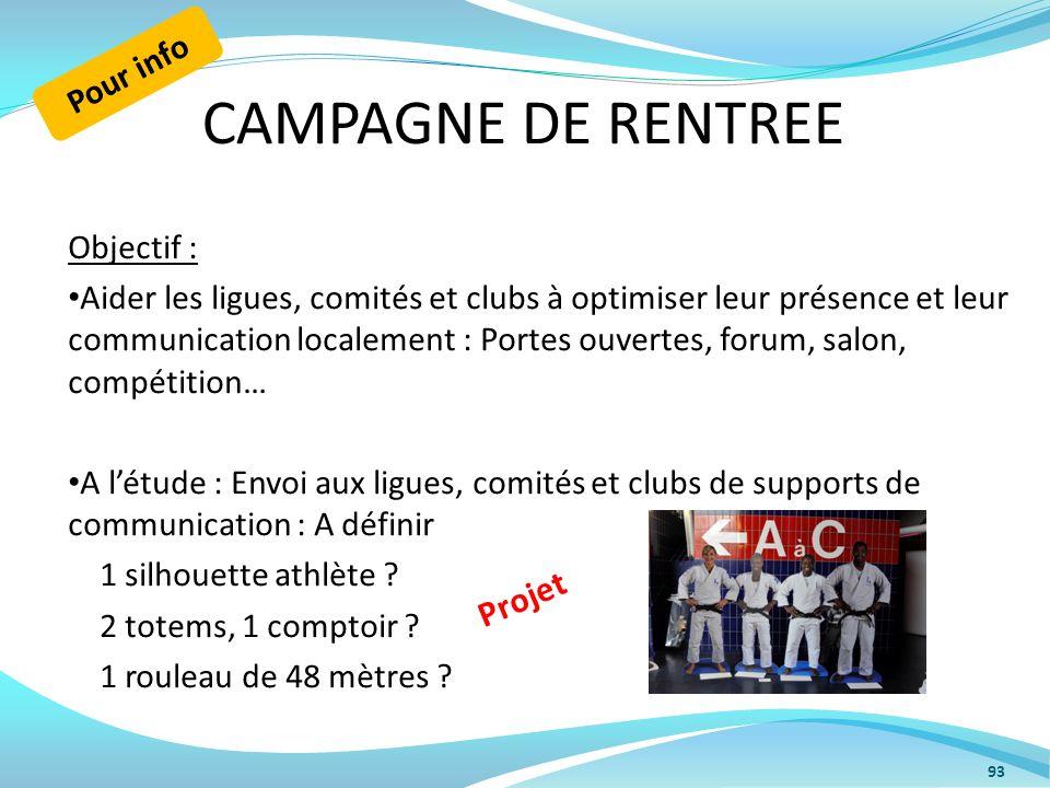 CAMPAGNE DE RENTREE Projet Pour info Objectif :