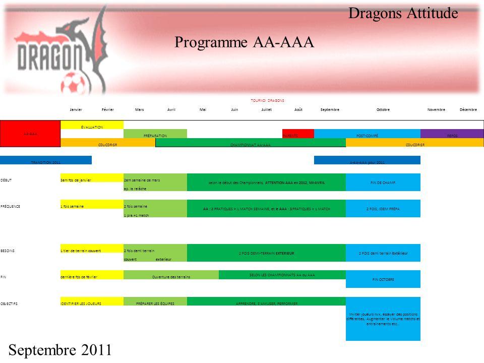 Dragons Attitude Programme AA-AAA Septembre 2011 TOURNOI DRAGONS