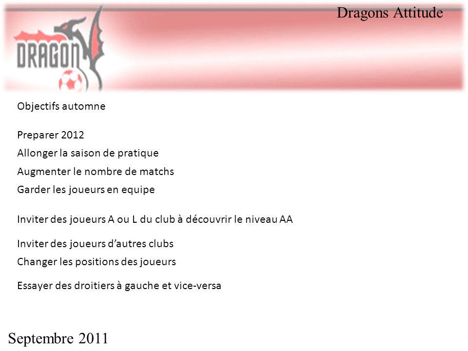Dragons Attitude Septembre 2011 Objectifs automne Preparer 2012