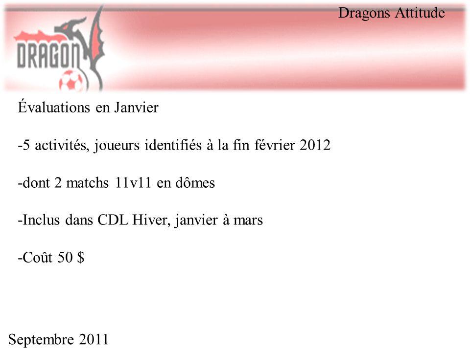 Dragons Attitude Évaluations en Janvier. -5 activités, joueurs identifiés à la fin février 2012. -dont 2 matchs 11v11 en dômes.