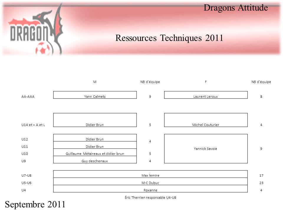 Ressources Techniques 2011