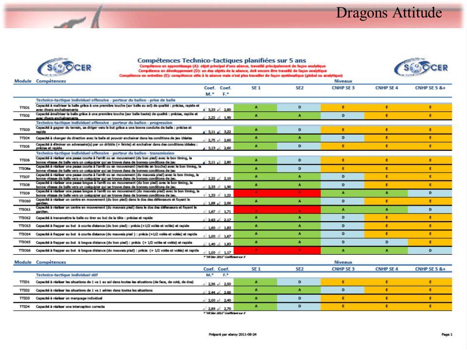 Dragons Attitude Septembre 2011