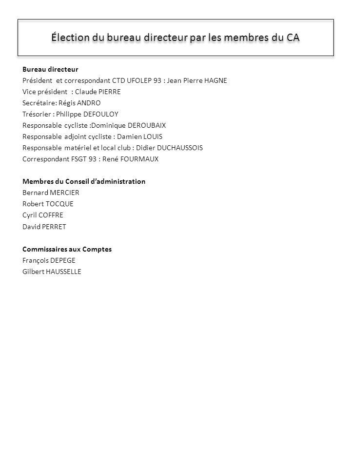 Élection du bureau directeur par les membres du CA