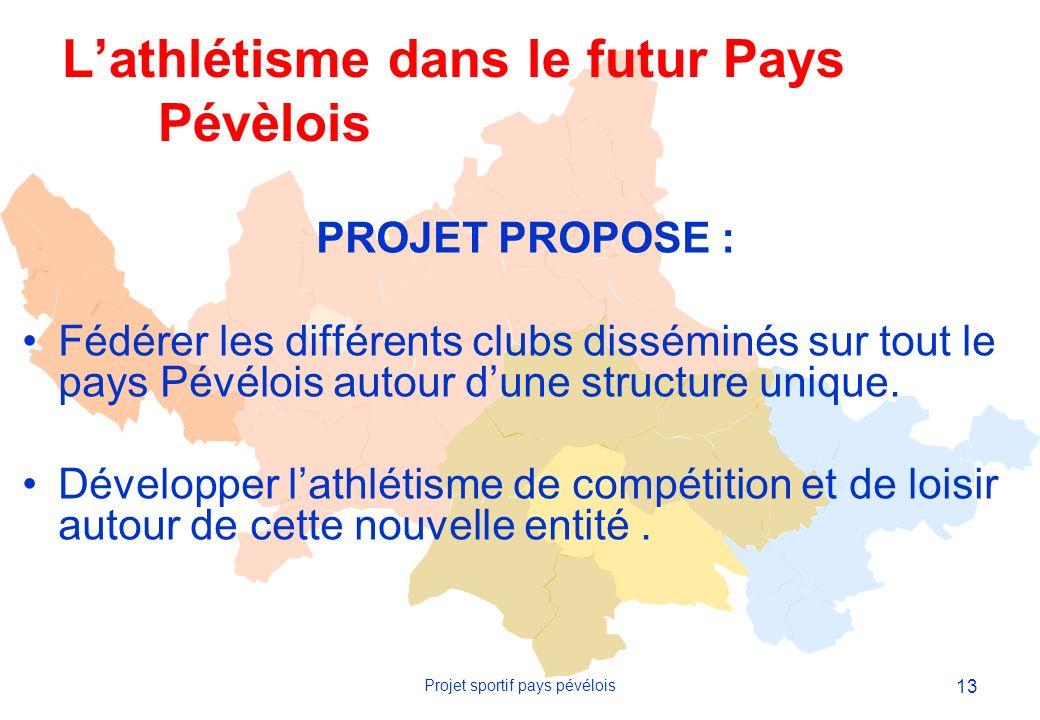 L'athlétisme dans le futur Pays Pévèlois