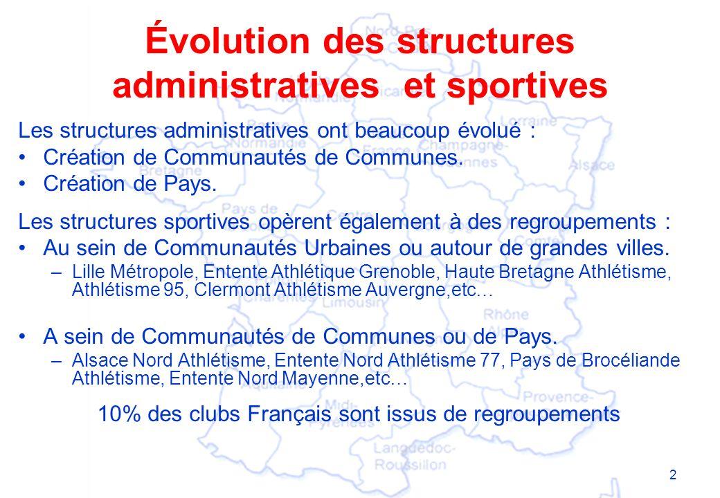 Évolution des structures administratives et sportives