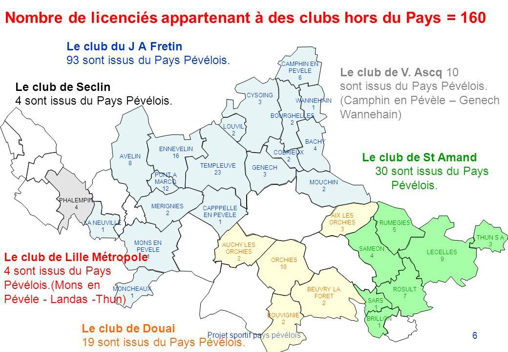 Nombre de licenciés appartenant à des clubs hors du Pays = 160