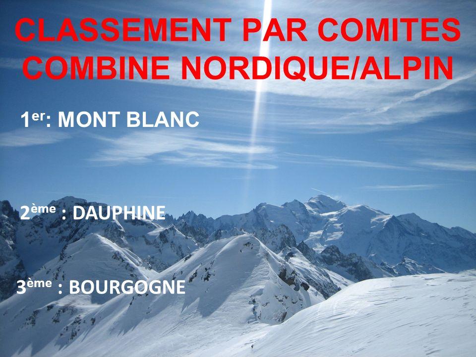 CLASSEMENT PAR COMITES COMBINE NORDIQUE/ALPIN
