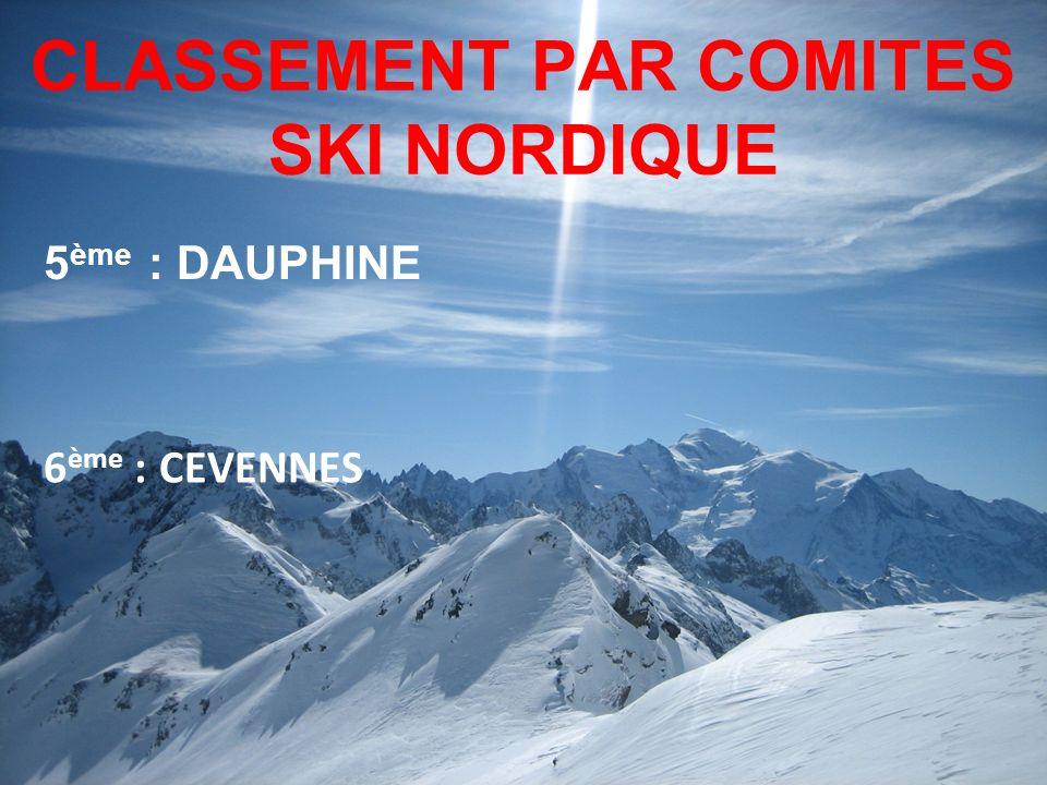 CLASSEMENT PAR COMITES SKI NORDIQUE