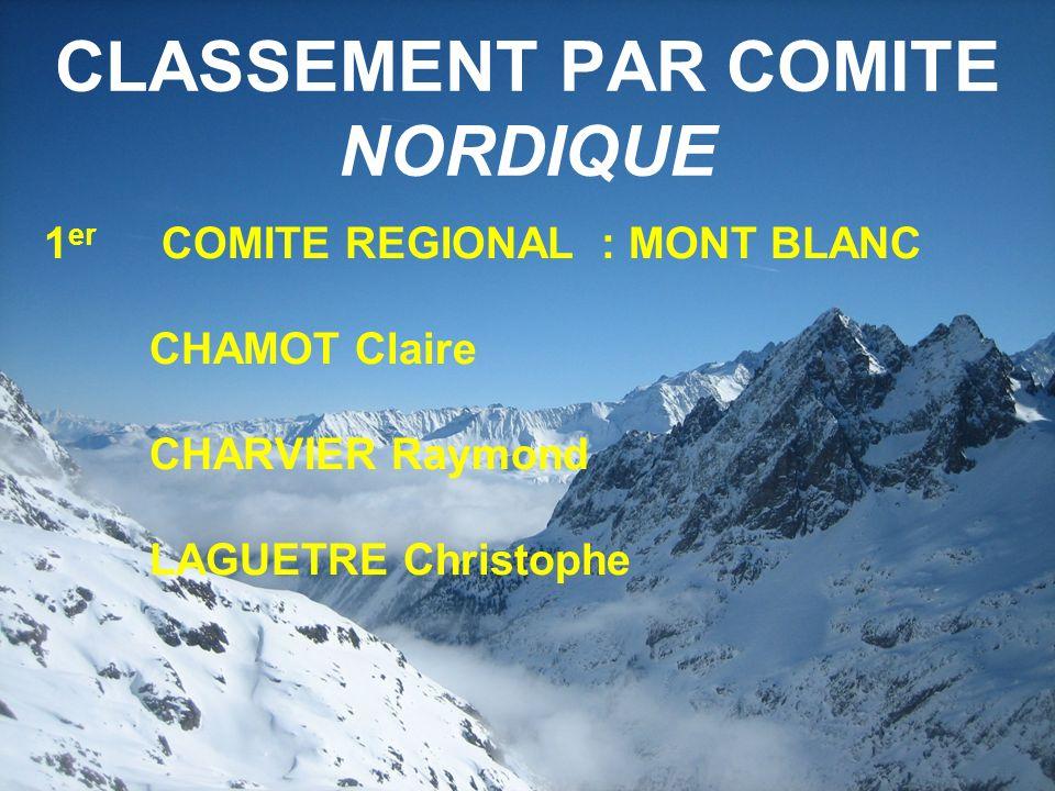 CLASSEMENT PAR COMITE NORDIQUE