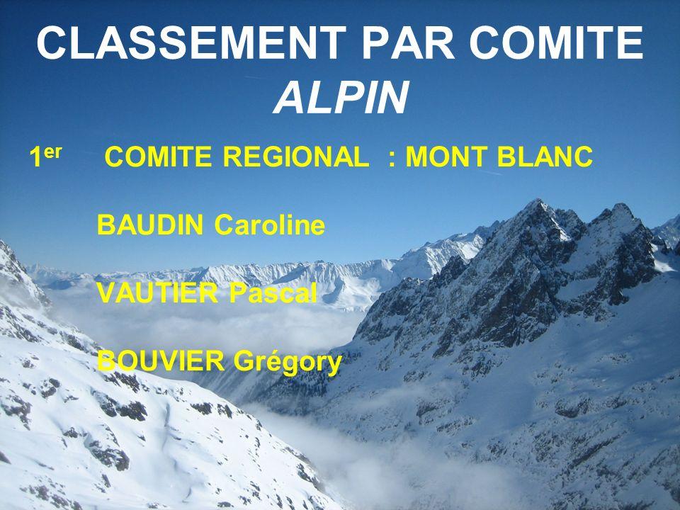 CLASSEMENT PAR COMITE ALPIN