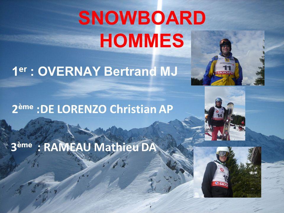 SNOWBOARD HOMMES 1er : OVERNAY Bertrand MJ