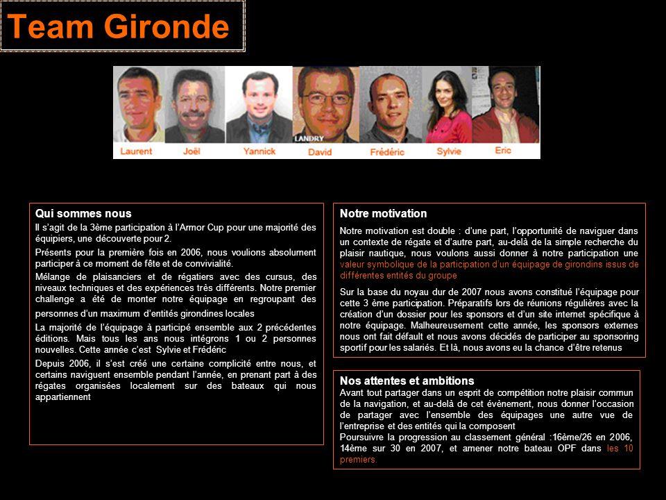 Team Gironde Qui sommes nous Notre motivation