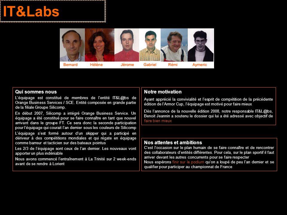 IT&Labs Qui sommes nous Notre motivation Nos attentes et ambitions