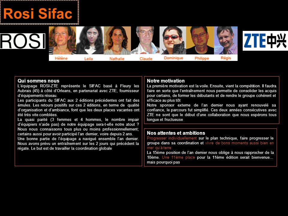 Rosi Sifac Qui sommes nous Notre motivation Nos attentes et ambitions