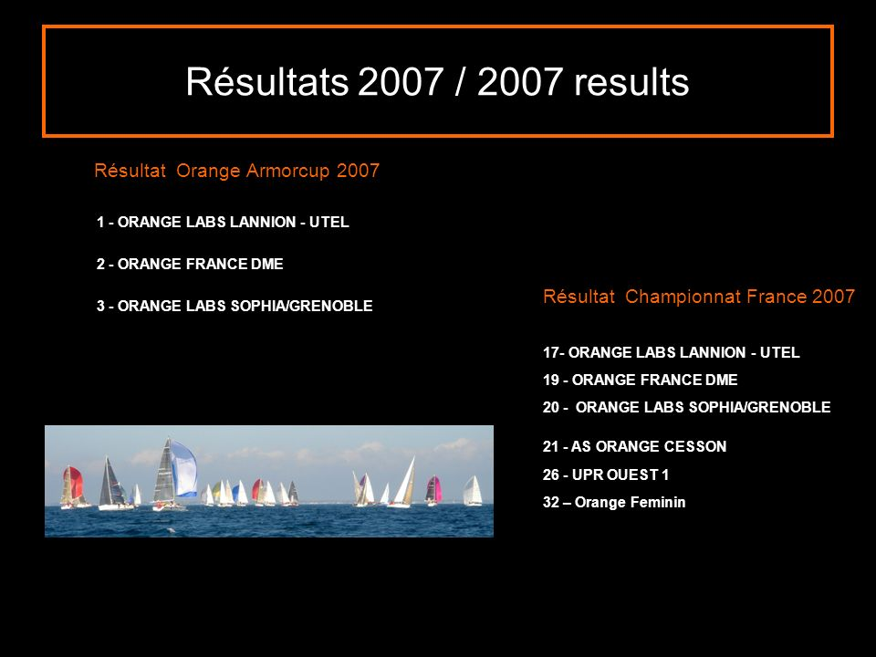 Résultat Orange Armorcup 2007