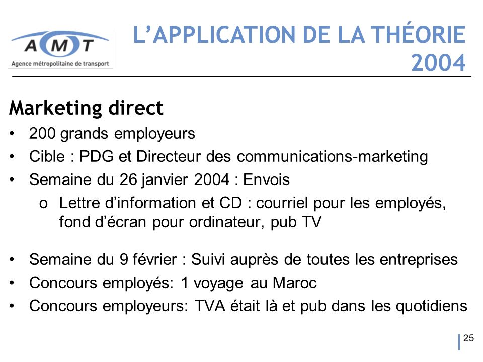 L'APPLICATION DE LA THÉORIE 2004