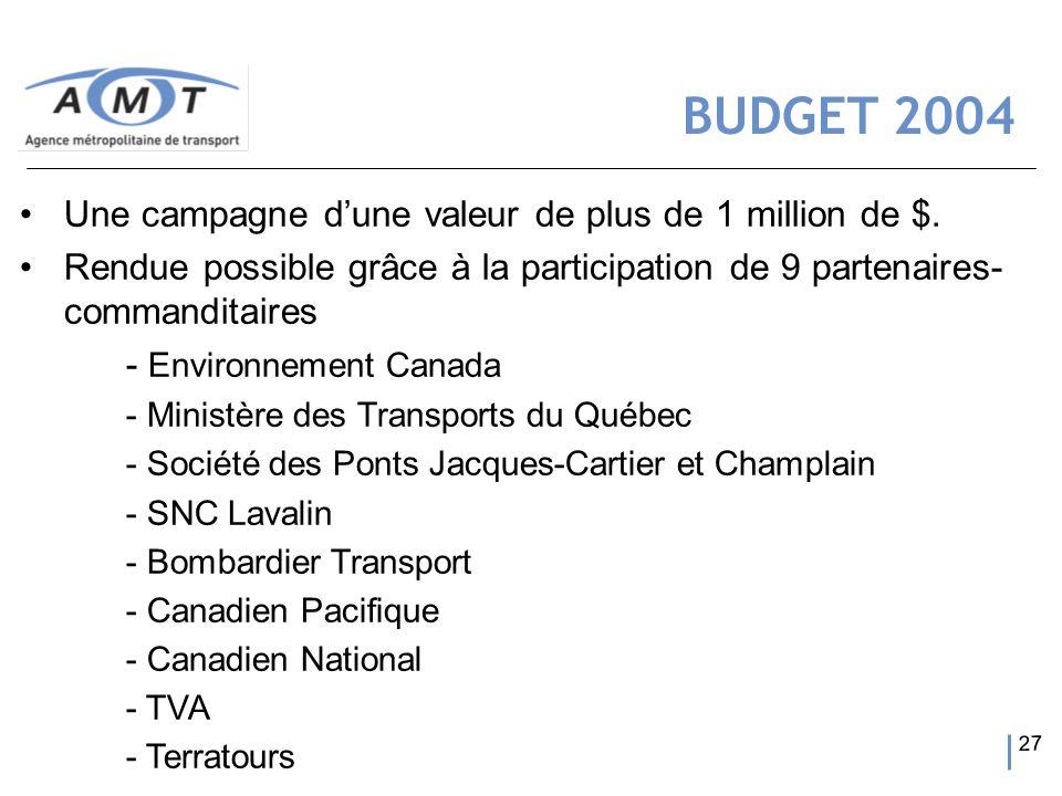 BUDGET 2004 Une campagne d'une valeur de plus de 1 million de $.