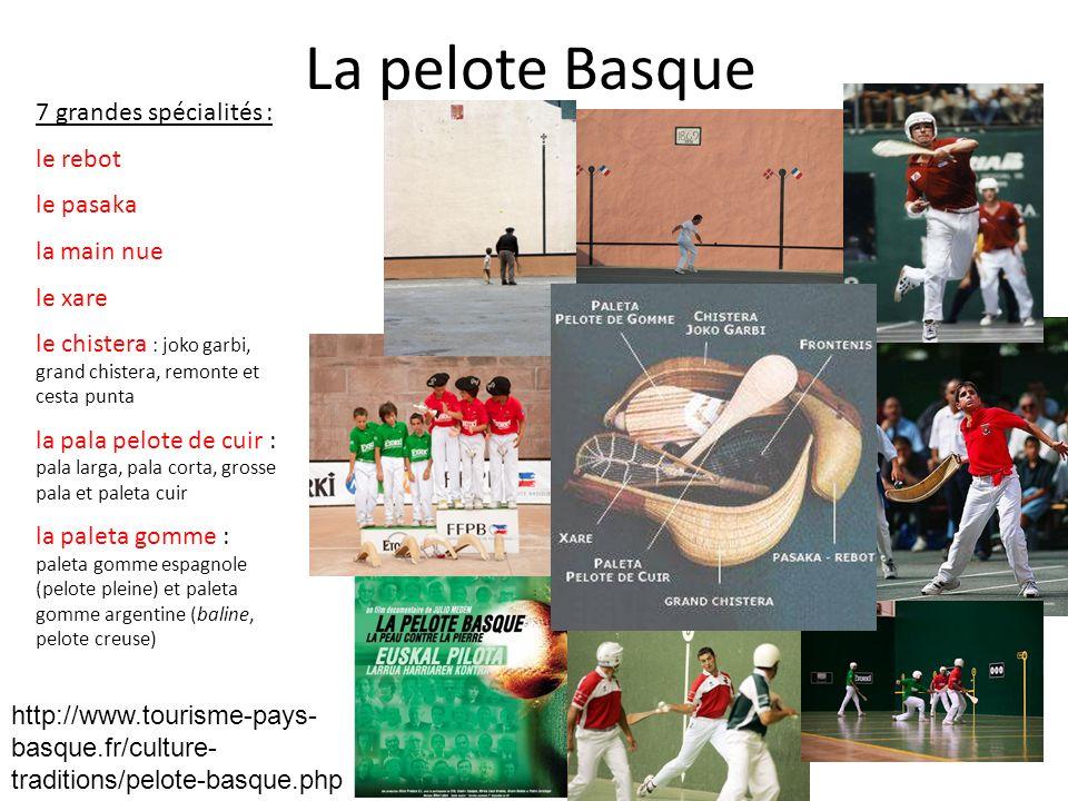 La pelote Basque 7 grandes spécialités : le rebot le pasaka