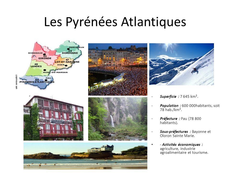 Les Pyrénées Atlantiques