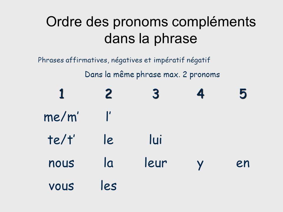 Ordre des pronoms compléments dans la phrase