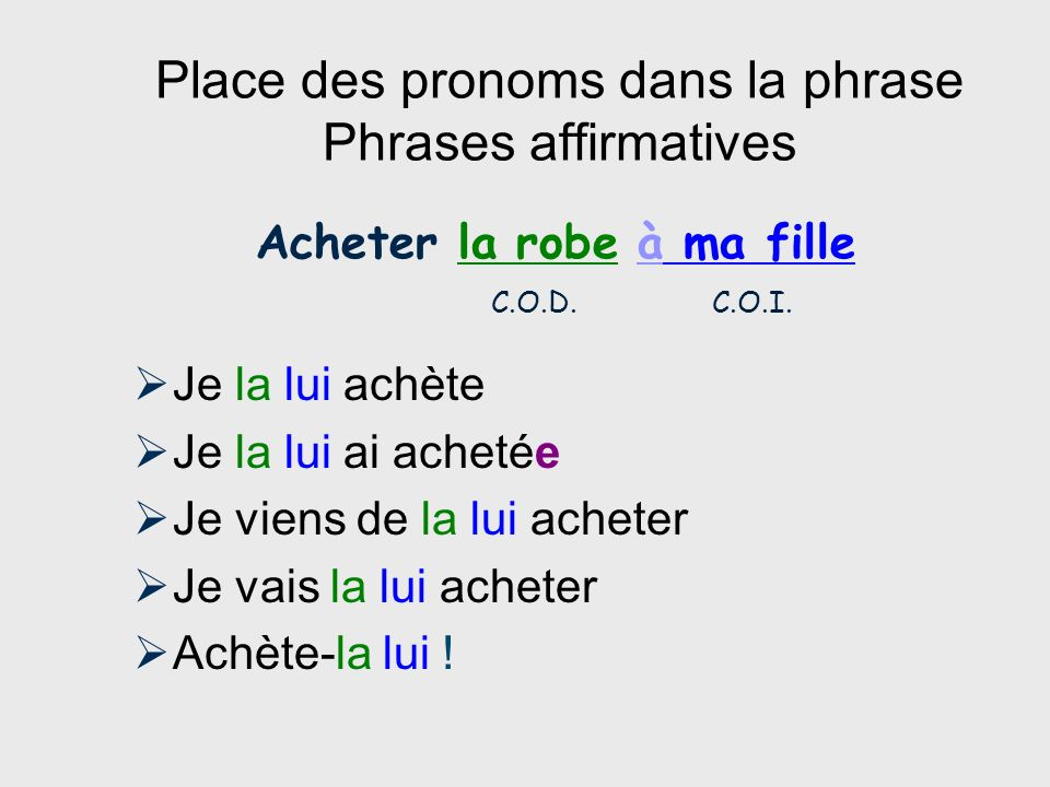 Place des pronoms dans la phrase Phrases affirmatives
