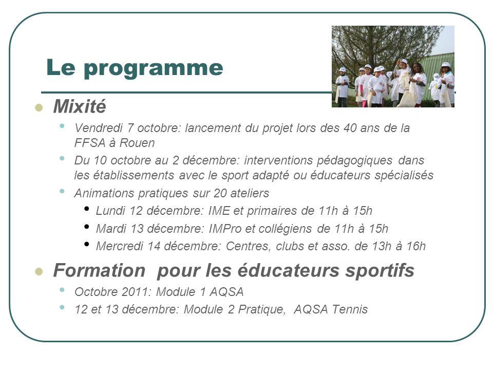 Le programme Mixité Formation pour les éducateurs sportifs