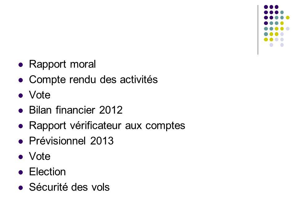Rapport moral Compte rendu des activités. Vote. Bilan financier 2012. Rapport vérificateur aux comptes.